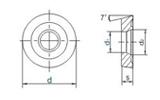 Пластины круглые RCMT