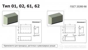 Твердосплавна пластина 01371 Т15К6