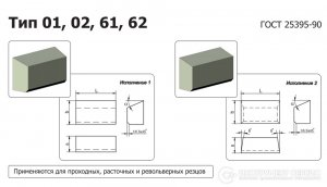 Твердосплавна пластина 01451 Т15К6