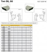 Твердосплавна пластина 06180 Т15К6