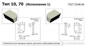 Твердосплавна пластина 10581 Т14К8