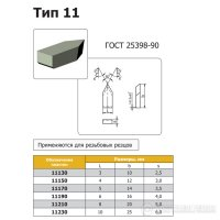 Твердосплавна пластина 11230 Т15К6