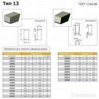 Твердосплавна пластина 13011 (13031) ВК8
