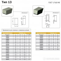 Твердосплавна пластина 13071 Т15К6
