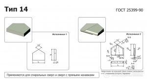 Твердосплавна пластина 14832 ВК8 вик. 2