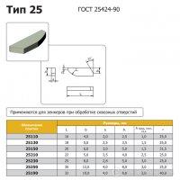Твердосплавна пластина 25130 ВК8