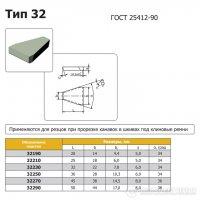 Твердосплавна пластина 32190 Т5К10