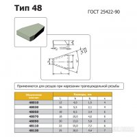 Твердосплавна пластина 48090 Т15К6