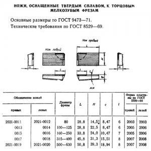 Нож 2021-0011 ВК8 к торцевой фрезе d100-125 мм.