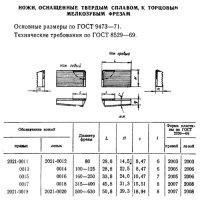 Нож 2021-0015 ВК8 к торцевой фрезе d160-250 мм. (Украина)