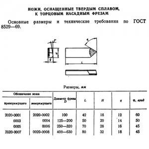 Нож 2020-0005 ВК8 к торцевой фрезе d215-315 мм.
