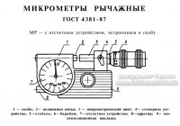 Микрометр рычажный МР-100 (75-100) 0,005 (Ленинград)