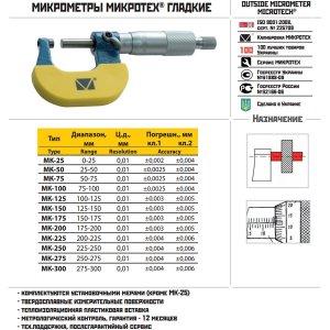 Микрометр гладкий МК-250 0,01 кл.2 калибровка ISO 17025 (Микротех®)