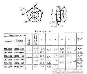 Твердосплавна пластина опорна змінна 751-1104 (OPN-1104)