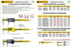 Штангенциркуль електронний ШЦЦП-I-150 - 0,005 калібрування ISO 17025 (Мікротех®)