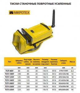 Тиски станочные поворотные усиленные ТСП-125У чугунные (Микротех®)