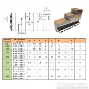 Кулачки обратные к патрону токарному 315 мм., шаг 10 мм., 3-315.41.12.015 (БелТАПАЗ)