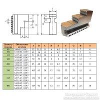 Кулачки зворотні до токарного патрона 315 мм, С7100-0041.009 (БелТАПАЗ)