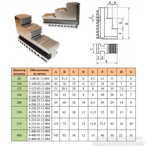 Кулачки прямые к патрону токарному 315 мм., С7100-0041.004 (БелТАПАЗ)